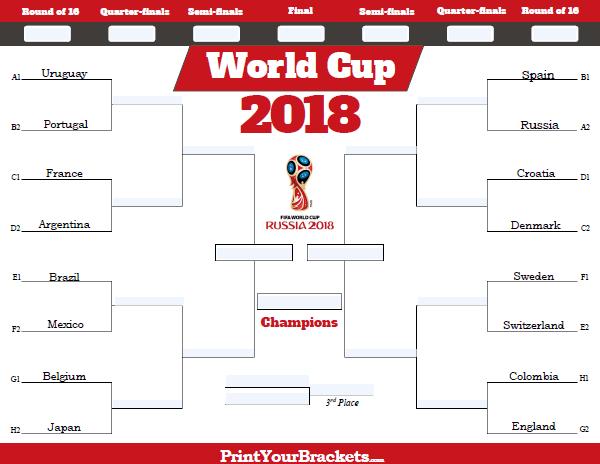 fillable-world-cup-tournament-bracket